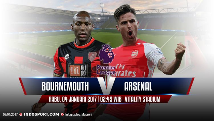 Bournemouth vs Arsenal. Copyright: © Grafis: Muproni/INDOSPORT